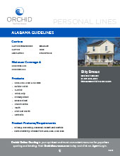 Alabama Personal Lines Insurance