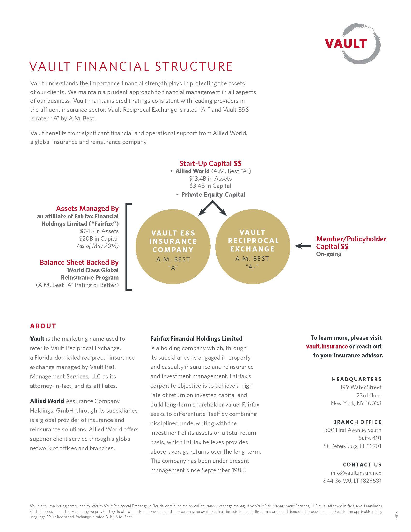 3 Vault-Financial Structure - Aug2018
