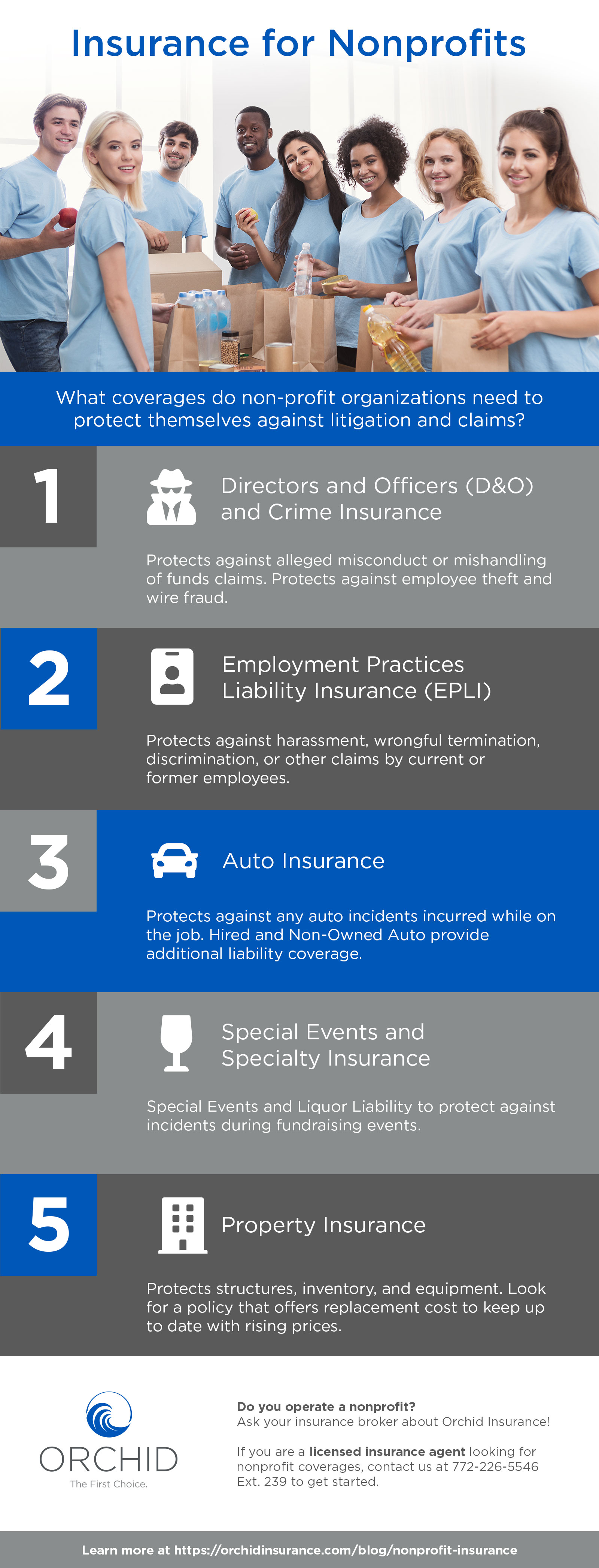 Nonprofit Insurance Infographic
