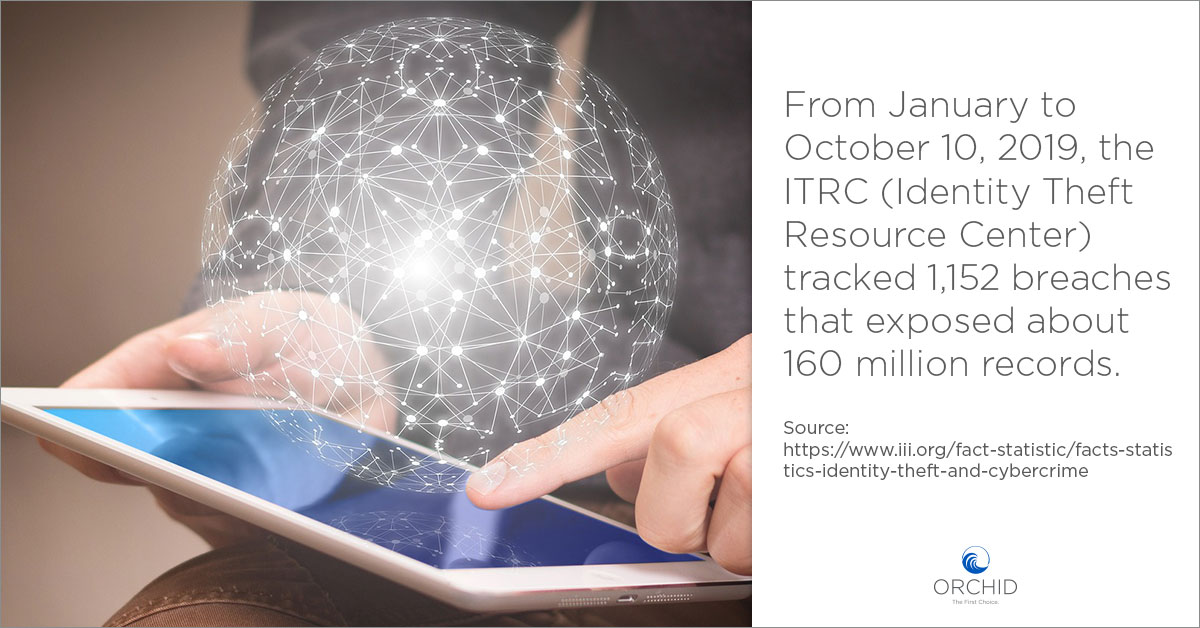 Cyber Insurance statistic for small businesses