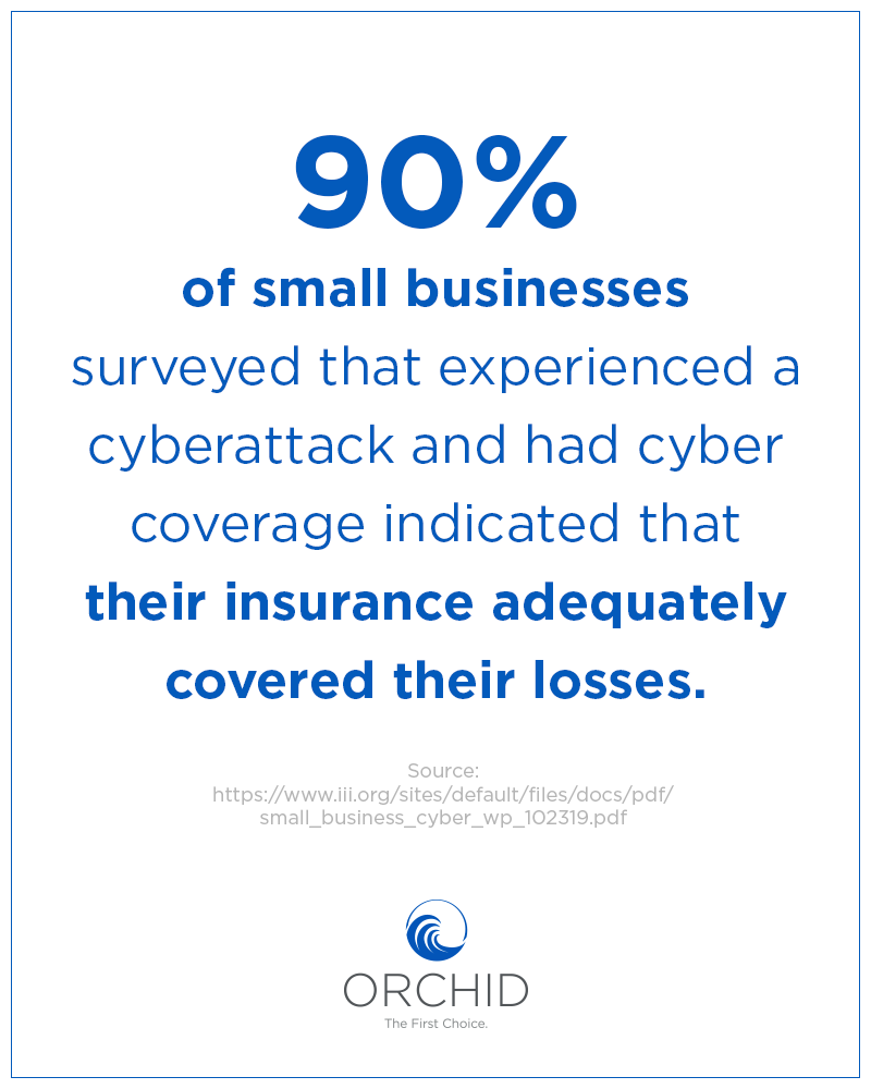 Cyber Insurance Stat Small Businesses